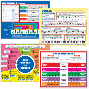 TCRP187 Music Basics Poster Set Image