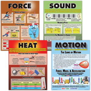 TCRP207 Force, Motion, Sound & Heat Poster Set Image