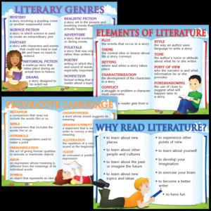 TCRP210 Literature Poster Set Image