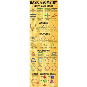 TCRV1645 Basic Geometry Colossal Poster     Image
