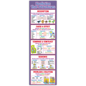 TCRV1687 Nonfiction Text Structures Colossal Poster Image