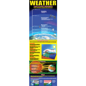 TCRV1707 Weather Colossal Poster Image