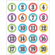 Polka Dots Numbers Stickers Alternate Image A