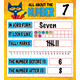 Pete the Cat Numbers 0-20 Bulletin Board Alternate Image A