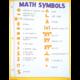 Math Basics Poster Set Alternate Image C
