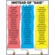 Brighten Vocabulary Poster Set Alternate Image D