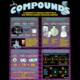 Atoms, Elements, Molecules & Compounds Poster Set Alternate Image A