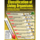 Living Organisms Poster Set Alternate Image D