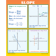 Graphing: Slope & Linear Equations Poster Set Alternate Image B