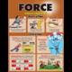 Force, Motion, Sound & Heat Poster Set Alternate Image B