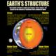 Earth Science Basics Poster Set Alternate Image A
