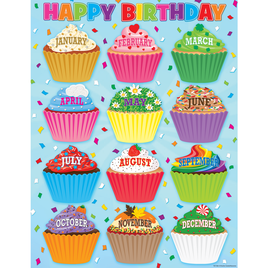 TCR7626 Cupcakes Happy Birthday Chart Image