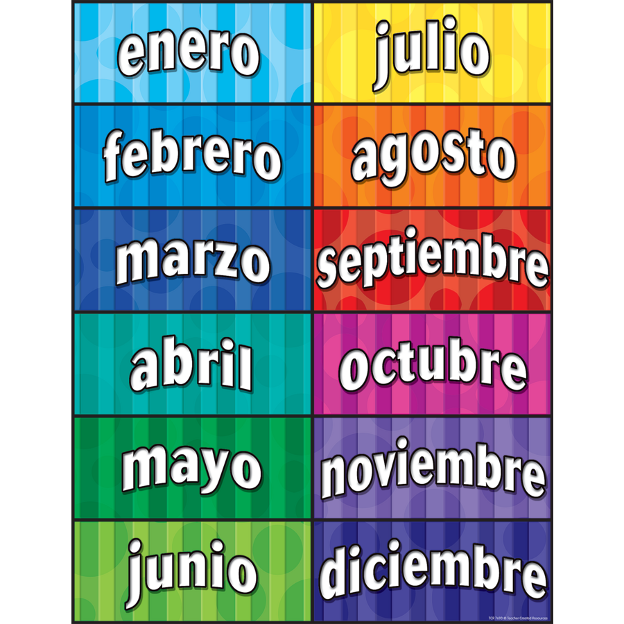 Tcr7693 Months Of The Year Spanish Chart Image