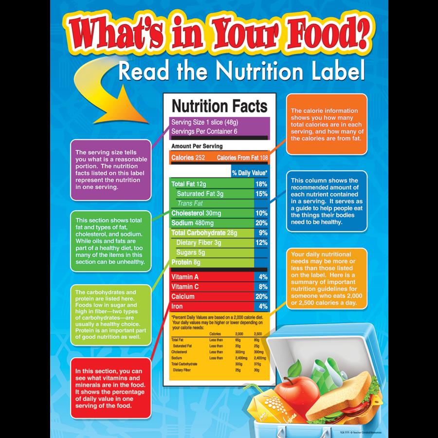 Id Dog Food Ingredients