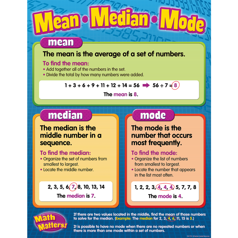 definition of mean median and mode pdf