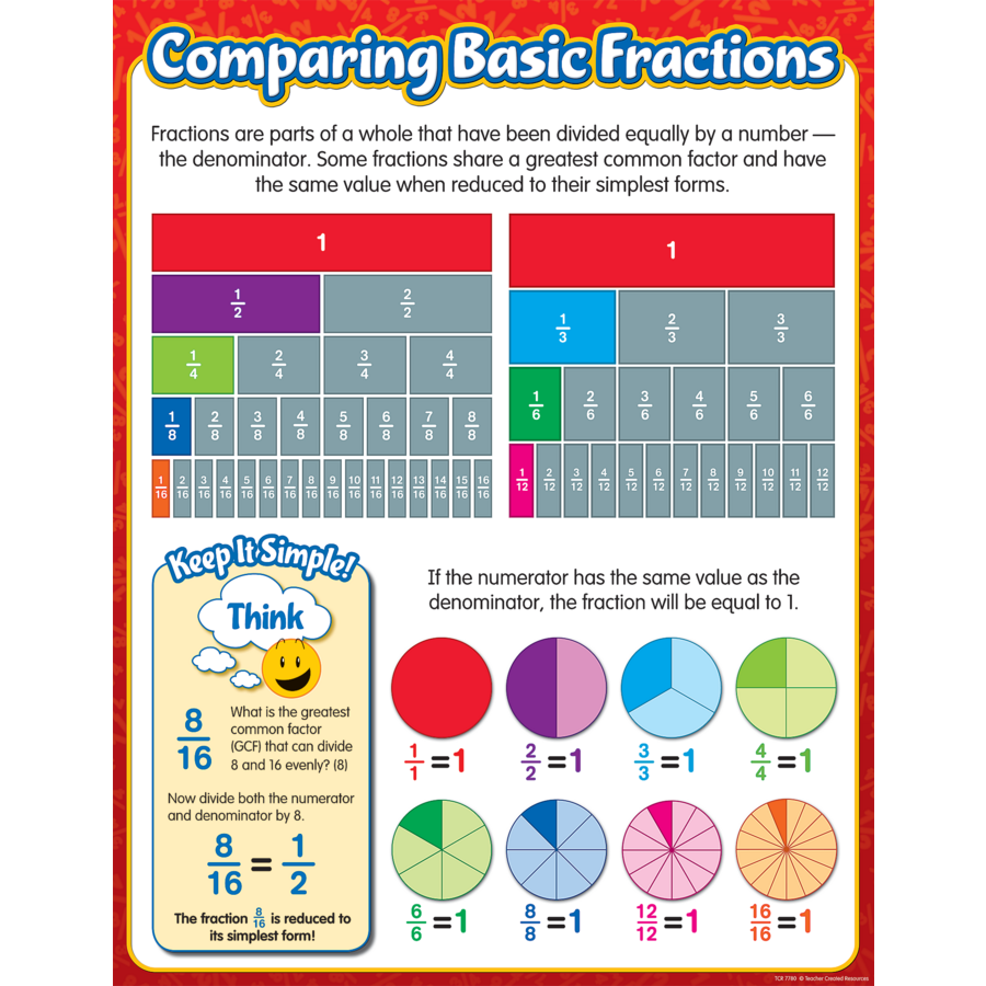 Comparing Basic Fractions Chart - TCR7780 | Teacher Created Resources