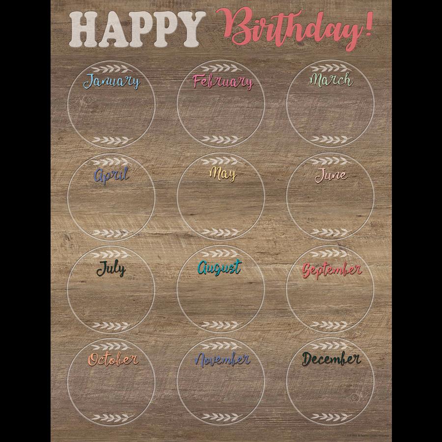 TCR7924 Home Sweet Classroom Happy Birthday Chart Image