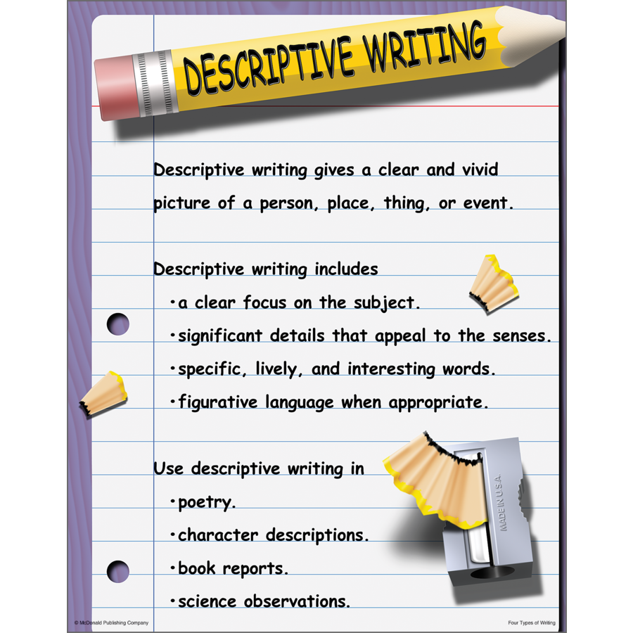 4 types of writing