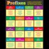 TCR7539 Prefixes Chart