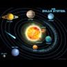 TCR7633 Solar System Chart