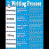TCR7639 Writing Process Chart