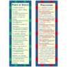 TCRK1151 Parts of Speech & Punctuation Smart Bookmarks