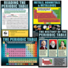 TCRP146 The Periodic Table Poster Set