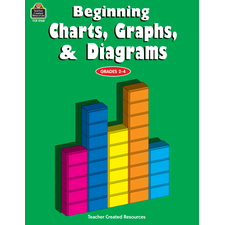 Beginning Charts, Graphs & Diagrams