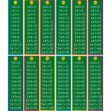 Multiplication Headliners
