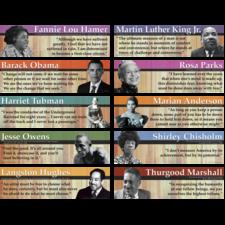 Notable Black Americans Mini Bulletin Board