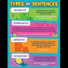 Type of Sentences Chart