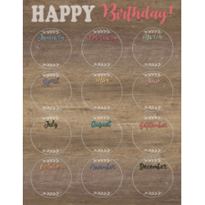 Home Sweet Classroom Happy Birthday Chart