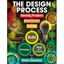 The Design Process Chart
