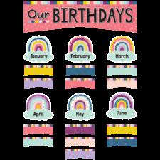 Oh Happy Day Our Birthdays Mini Bulletin Board