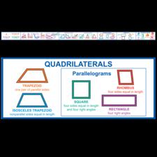 Geometry Basics Chalkboard Topper