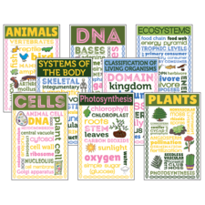 Life Science Chatter Charts