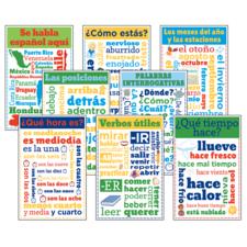 Spanish Chatter Charts