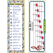 Music Basics Smart Bookmarks