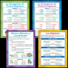 Spanish Basics Poster Set