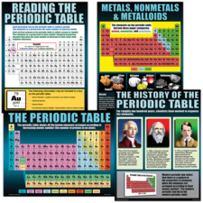 The Periodic Table Poster Set