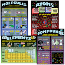 Atoms, Elements, Molecules & Compounds Poster Set