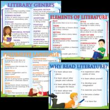 Literature Poster Set