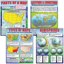 Basic Map Skills Poster Set