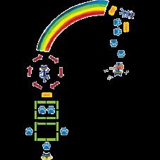 Pete the Cat Rainbow Boogie Sensory Path