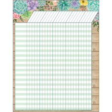 Rustic Bloom Incentive Chart