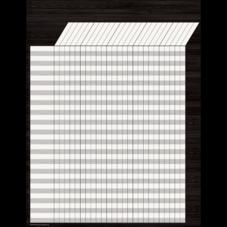 Modern Farmhouse Incentive Chart