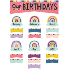 Oh Happy Day Our Birthdays Mini Bulletin Board
