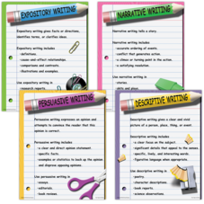 Four Types of Writing Poster Set
