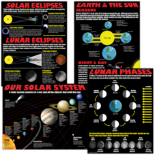 Space Poster Set