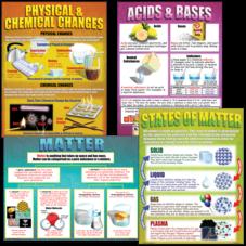 Chemistry Basics Poster Set